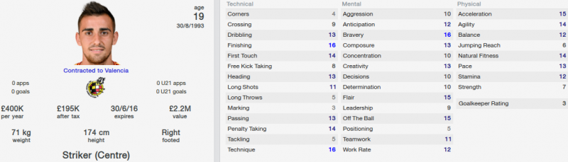paco alcacer fm 2014 initial profile