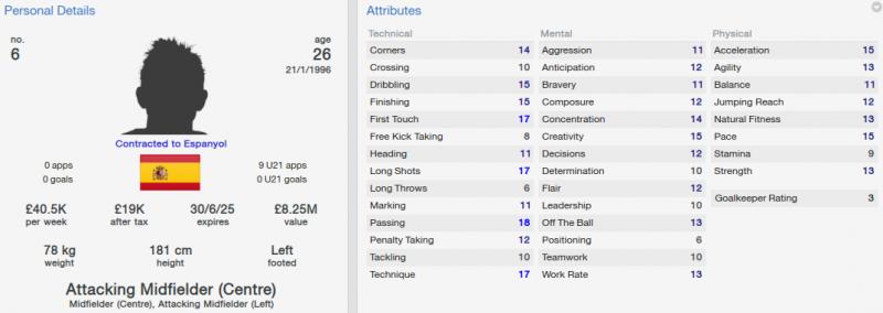 FM 2014 Marco Asensio 2022 profile