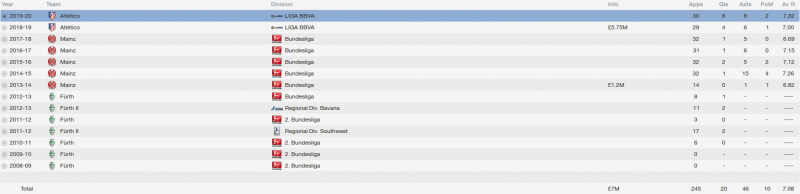 johannes geis fm 2014 career stats
