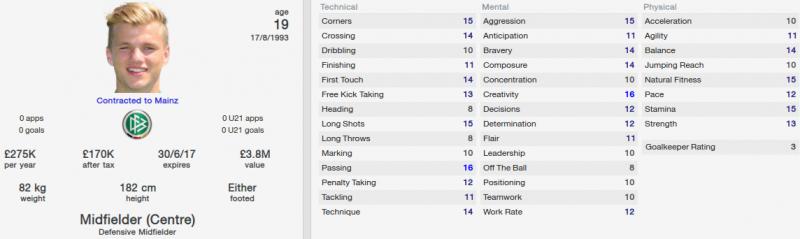 johannes geis fm 2014 initial profile