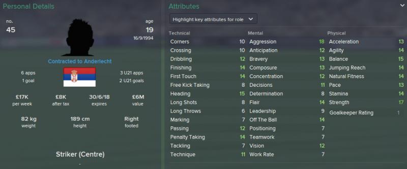 FM 2015 profile, Aleksander Mitrovic 2014 profile