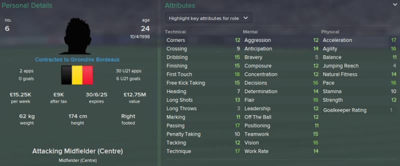 FM 2015 profile, Alper Ademoglu 2022 profile