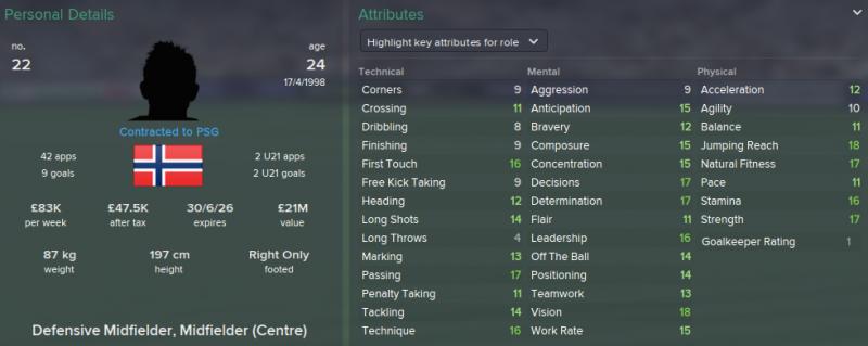 FM 2015 profile, Kristoffer Ajer 2022 profile