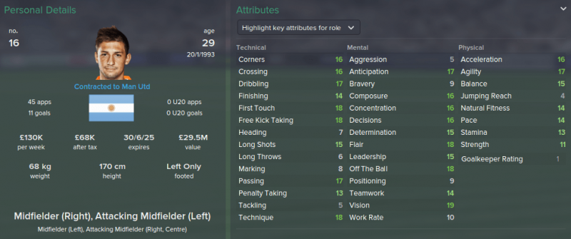 FM 2015 profile, Fede Cartabia 2022 profile
