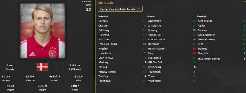viktor fischer fm 2015 initial profile patch 15.3