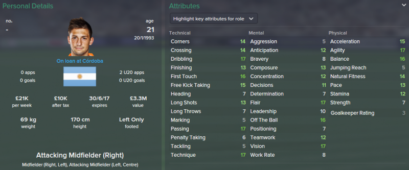 FM 2015 profile, cartabia 2014 profile 2