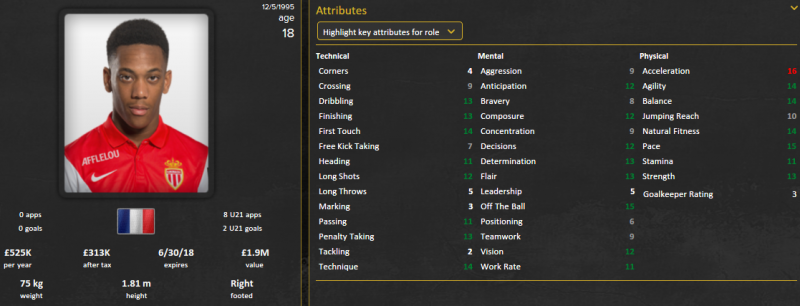 anthony martial fm 2015 initial profile patch 15.3