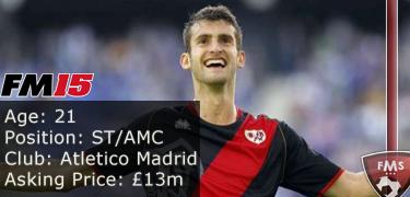 FM 2015 Player Profile of Leo Baptistao