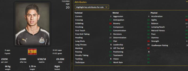 ayoze perez fm 2015 initial profile