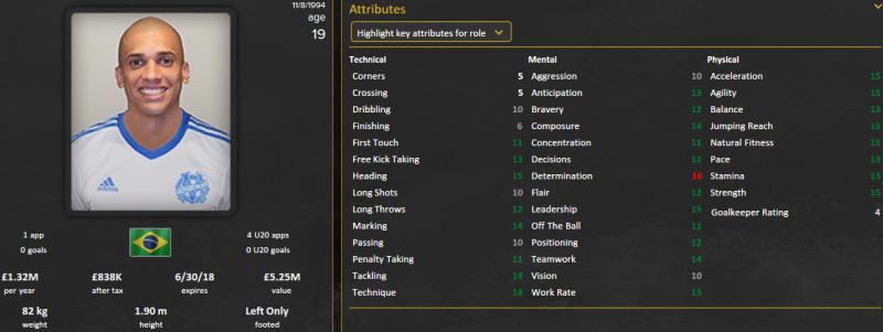 doria fm 2015 initial profile