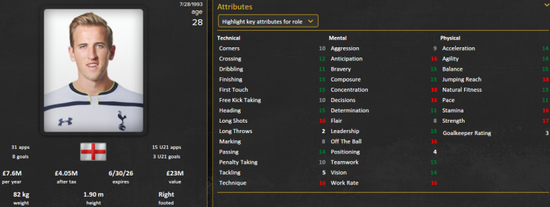 harry kane fm 2015 future profile