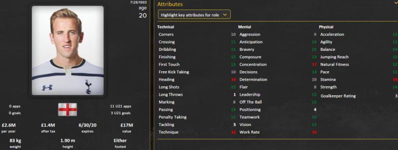 harry kane fm 2015 initial profile