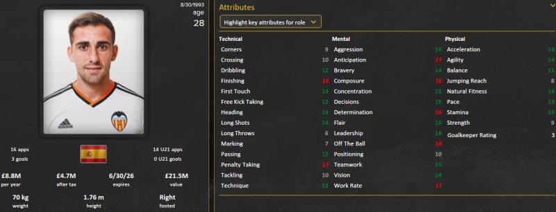 paco alcacer fm 2015 future profile