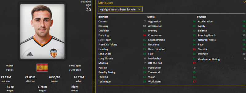 paco alcacer fm 2015 initial profile