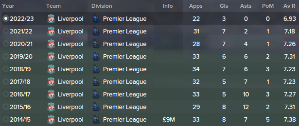 FM 2015 profile, Emre Can history