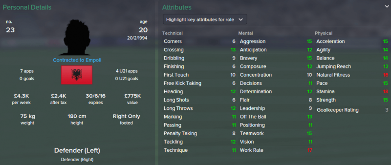 FM 2015 profile, Elseid Hysaj 2014 profile