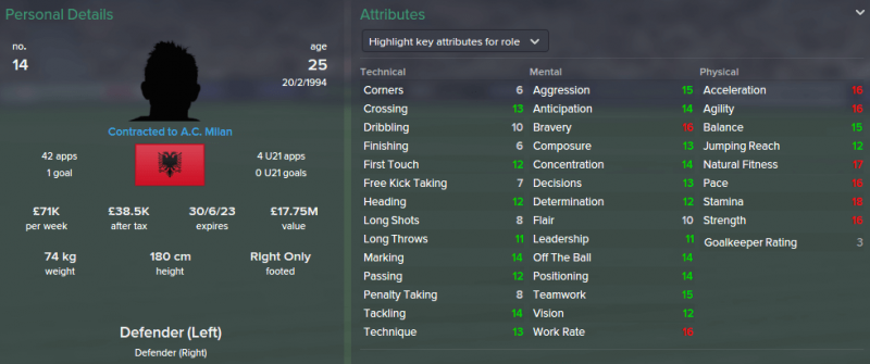 FM 2015 profile, Elseid Hysaj 2019 profile