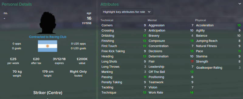 FM 2015 profile, Federico Vietto 2014 profile