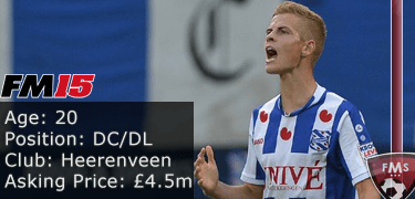 FM 2015 profile, Joost Van Aken image