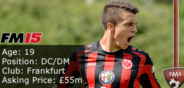 FM 2015 Player Profile of Marc-Oliver Kempf