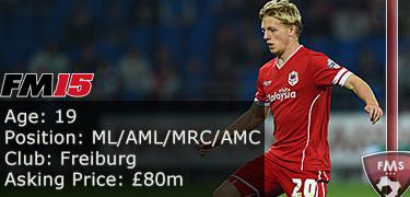 FM 2015 Player Profile of Mats Moller Daehli
