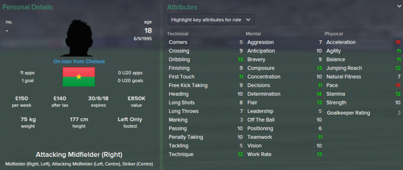 FM 2015 profile, Bertrand Traore 2014 profile