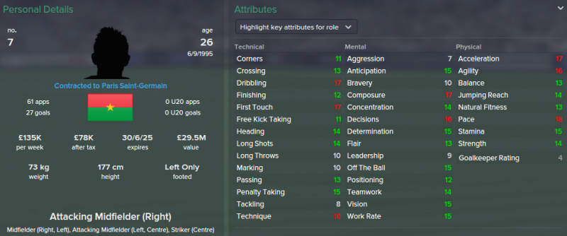 FM 2015 profile, Bertrand Traore 2022 profile