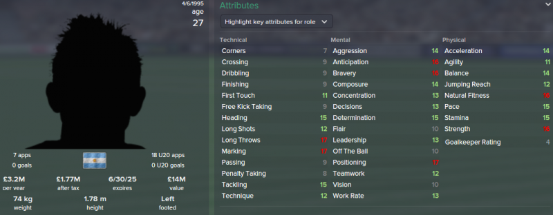 facundo cardozo fm 2015 future profile