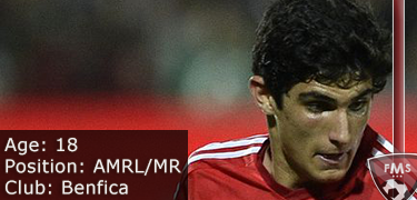 FM 2016 player profile of goncalo guedes