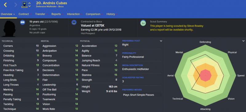 FM16 player profile, Andreas Cubas, 2015 profile