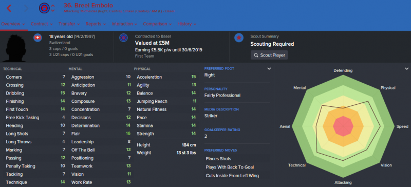 FM16 player profile, Breel Embolo, 2015 profile