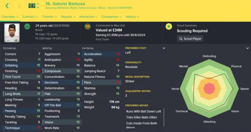 gabriel barbosa fm 2016 future profile