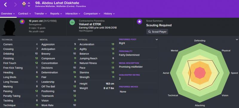 FM16 player profile, Abdou Lahat Diakhate, 2015 profile