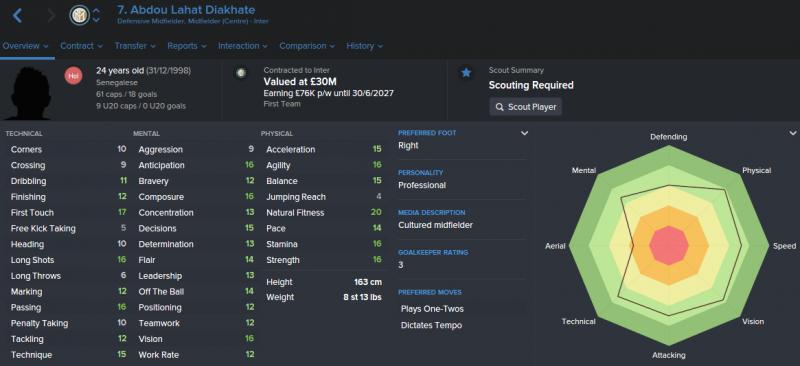 FM16 player profile, Abdou Lahat Diakhate, 2023 profile