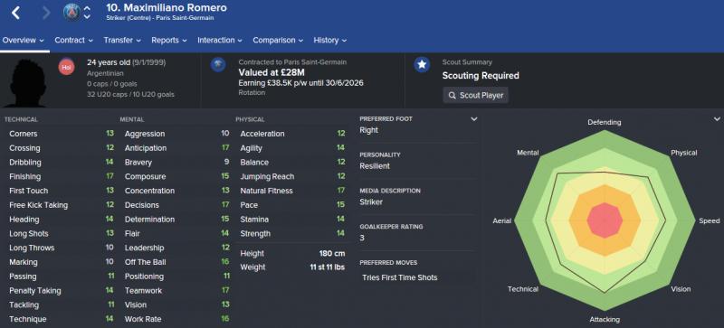 FM16 player profile, Maximiliano Romero, 2023 profile