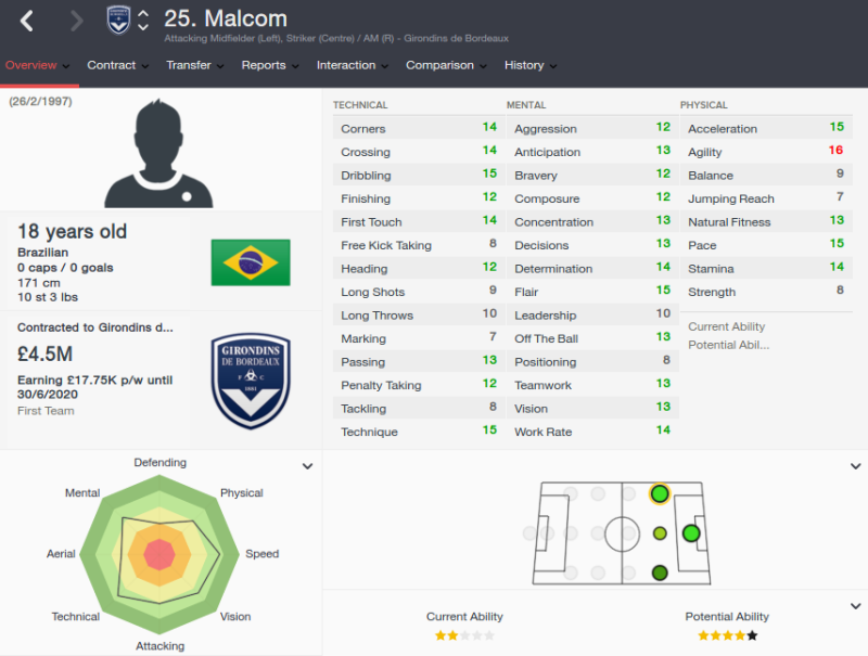 Malcom 2015