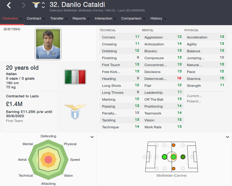 danilo cataldi patch 16.3