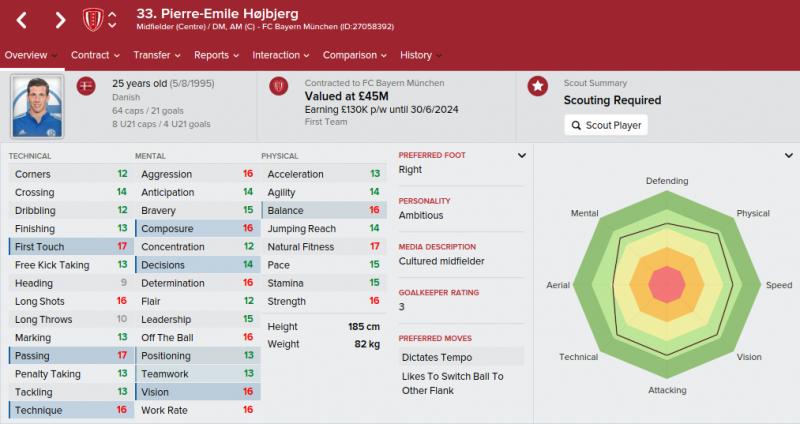 pierre emile hojbjerg fm 2016 future profile