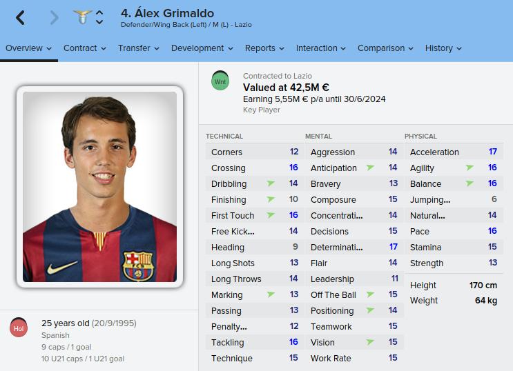 FM16 player profile, Alex Grimaldo, 2021 profile