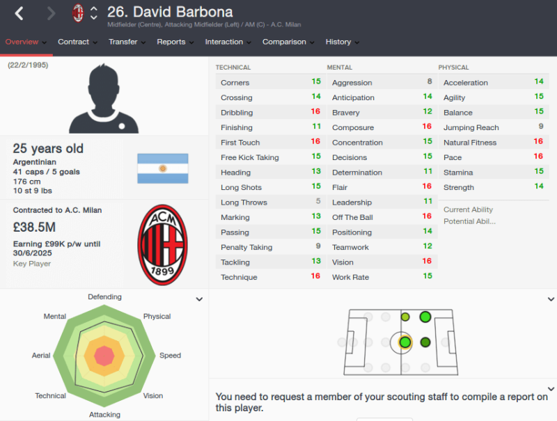 FM16 player profile, David Barbona, 2021 profile
