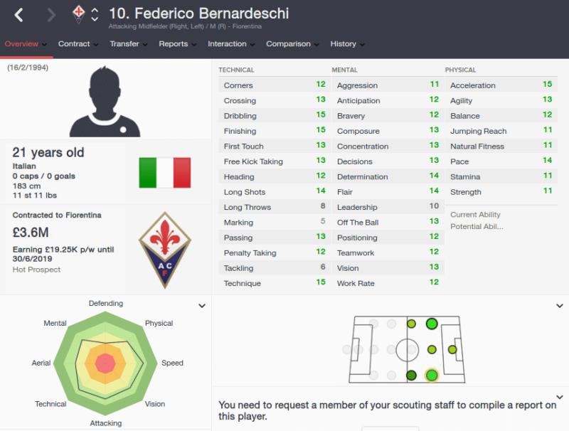 FM16 player profile, Federico Bernardeschi, 2015 profile