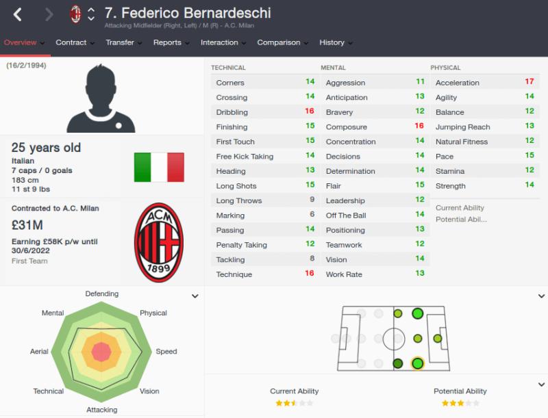 FM16 player profile, Federico Bernardeschi, 2019 profile