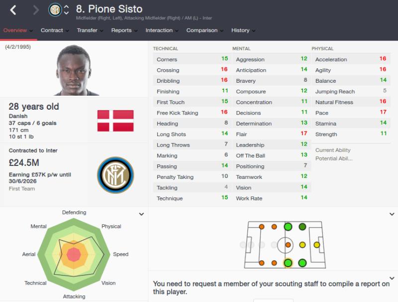 FM16 player profile, Pione Sisto, 2023 profile