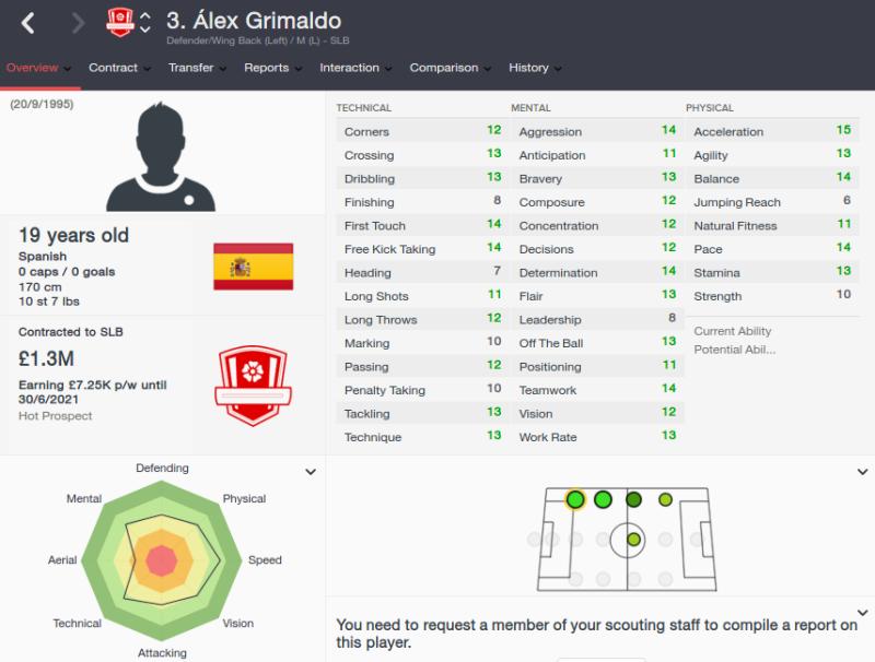 Grimaldo 2015