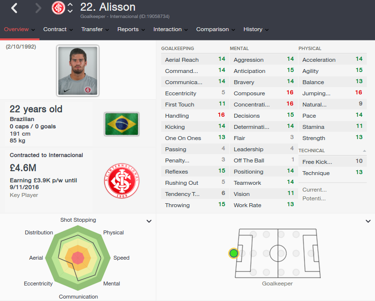 alisson patch 16.3