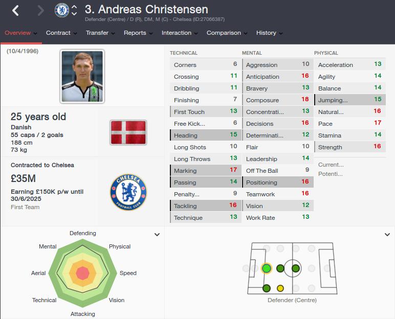 andreas christensen fm 2016 future profile