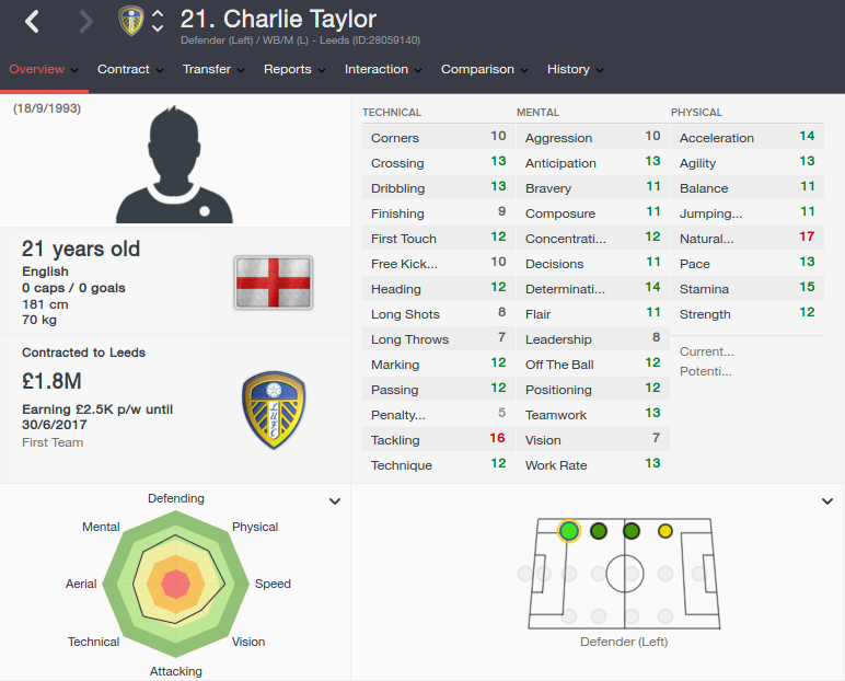 charlie taylor patch 16.3