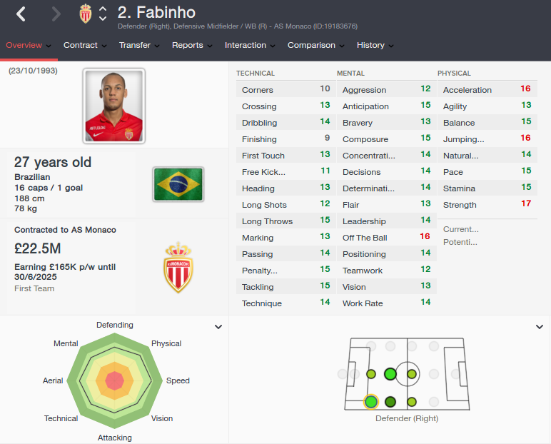 fabinho fm 2016 future profile