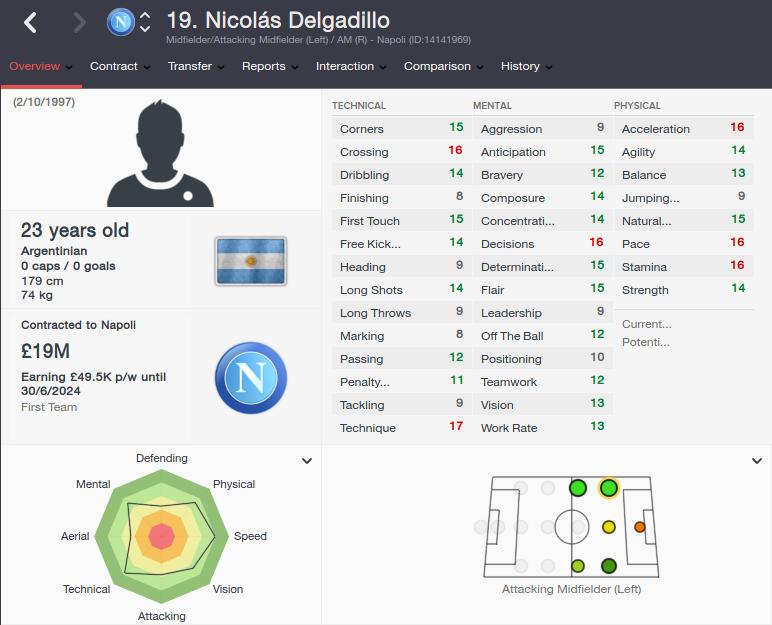nicolas delgadillo fm 2016 future profile