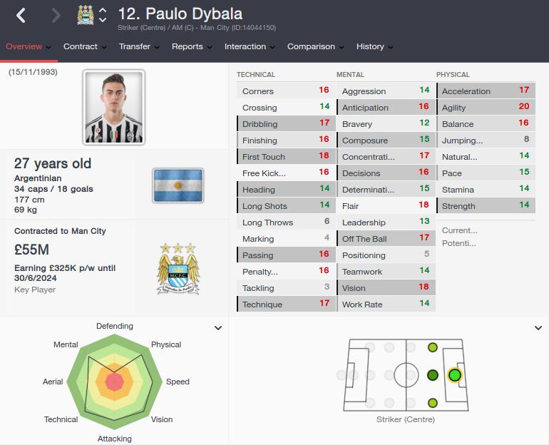paulo dybala fm 2016 future profile